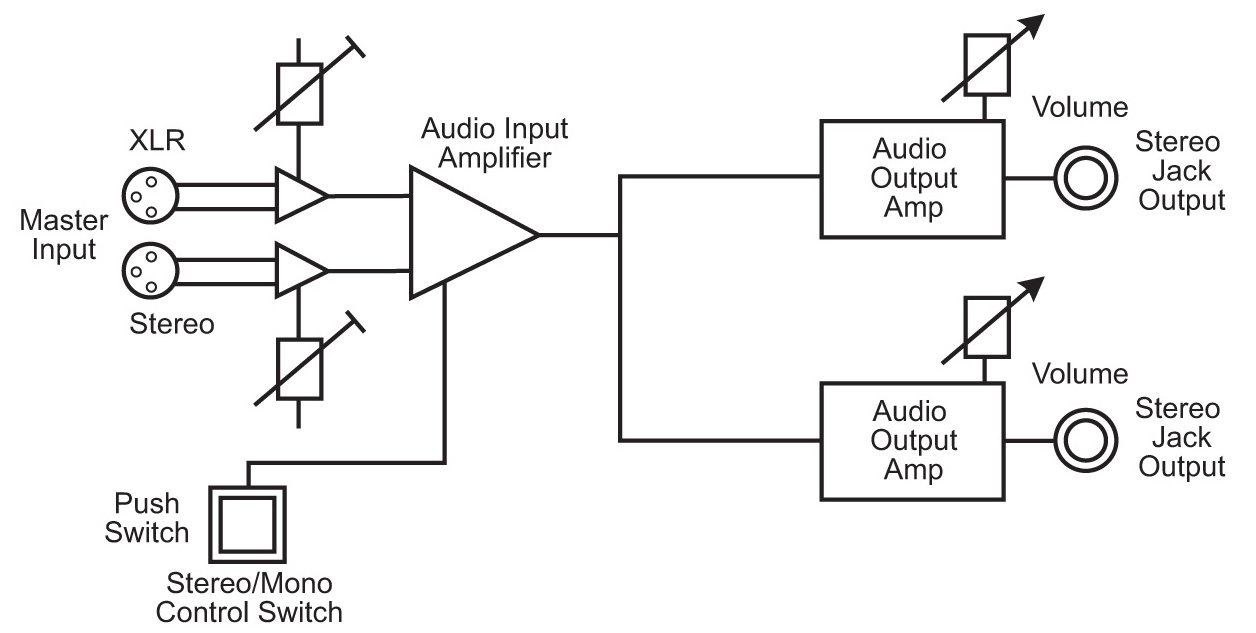 headphone with mic wiring diagram apple wiring diagram databaseapple headset wiring diagram wiring diagram library earphone wiring diagram headphone with mic wiring diagram apple