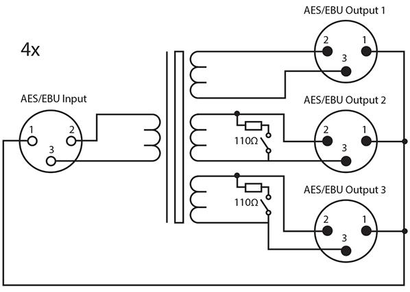 sonifex rb ebu splitter xlr connectors